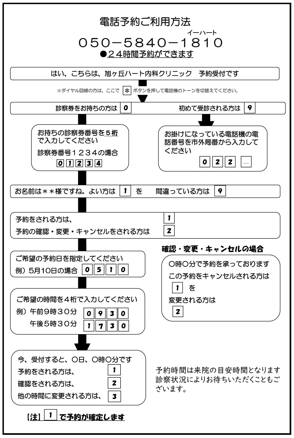 旭ヶ丘ハート内科予約方法2